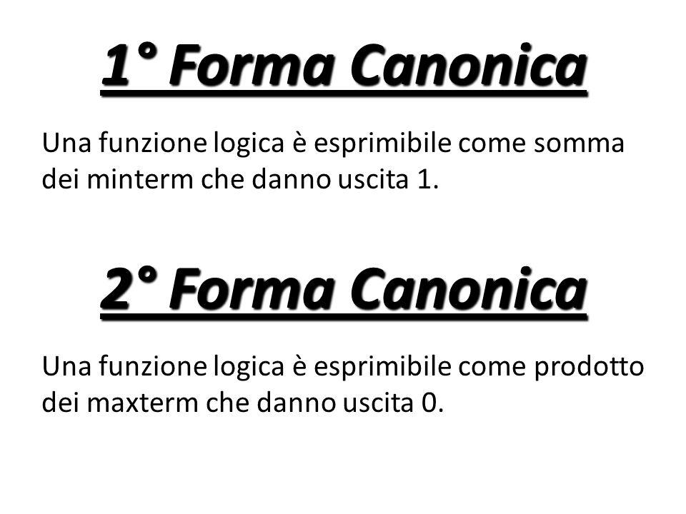 1° Forma Canonica 2° Forma Canonica