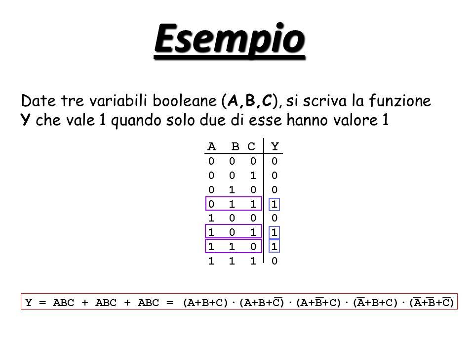 Esempio Date tre variabili booleane (A,B,C), si scriva la funzione Y che vale 1 quando solo due di esse hanno valore 1.