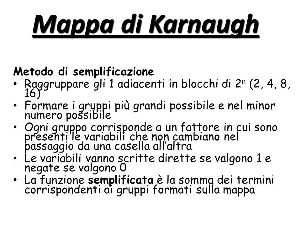 Mappa di Karnaugh Metodo di semplificazione