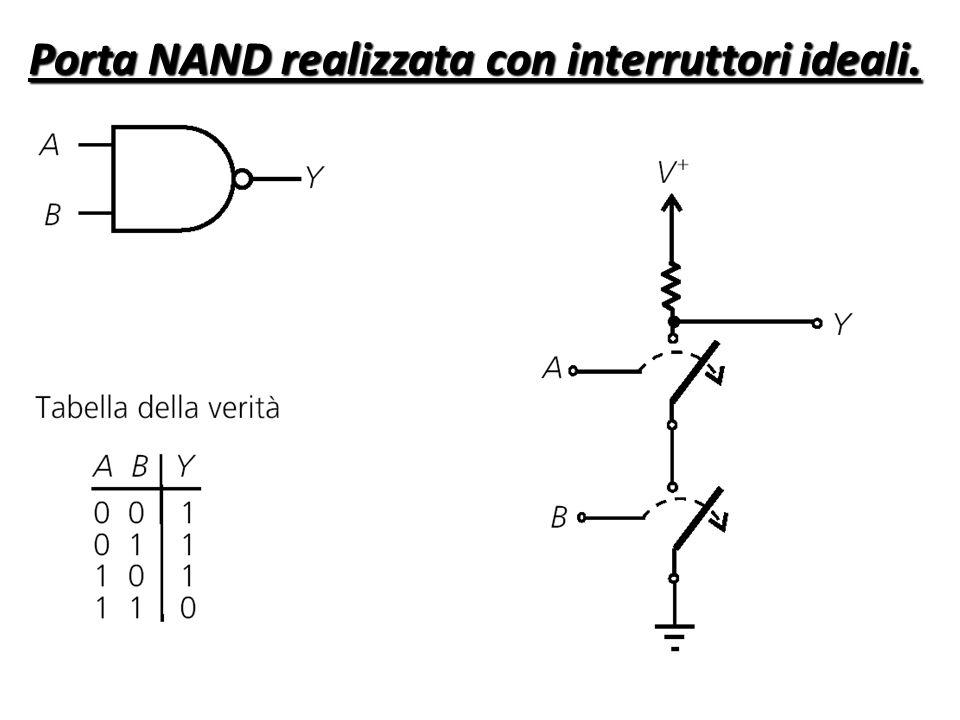 Porta NAND realizzata con interruttori ideali.
