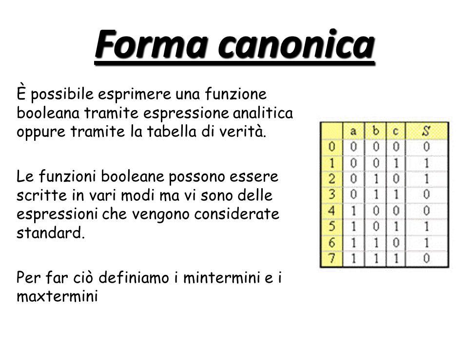 Forma canonica È possibile esprimere una funzione booleana tramite espressione analitica oppure tramite la tabella di verità.