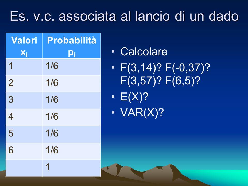 Es. v.c. associata al lancio di un dado