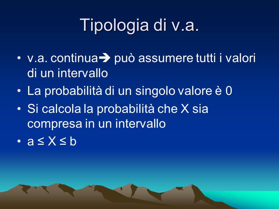 Tipologia di v.a. v.a. continua può assumere tutti i valori di un intervallo. La probabilità di un singolo valore è 0.