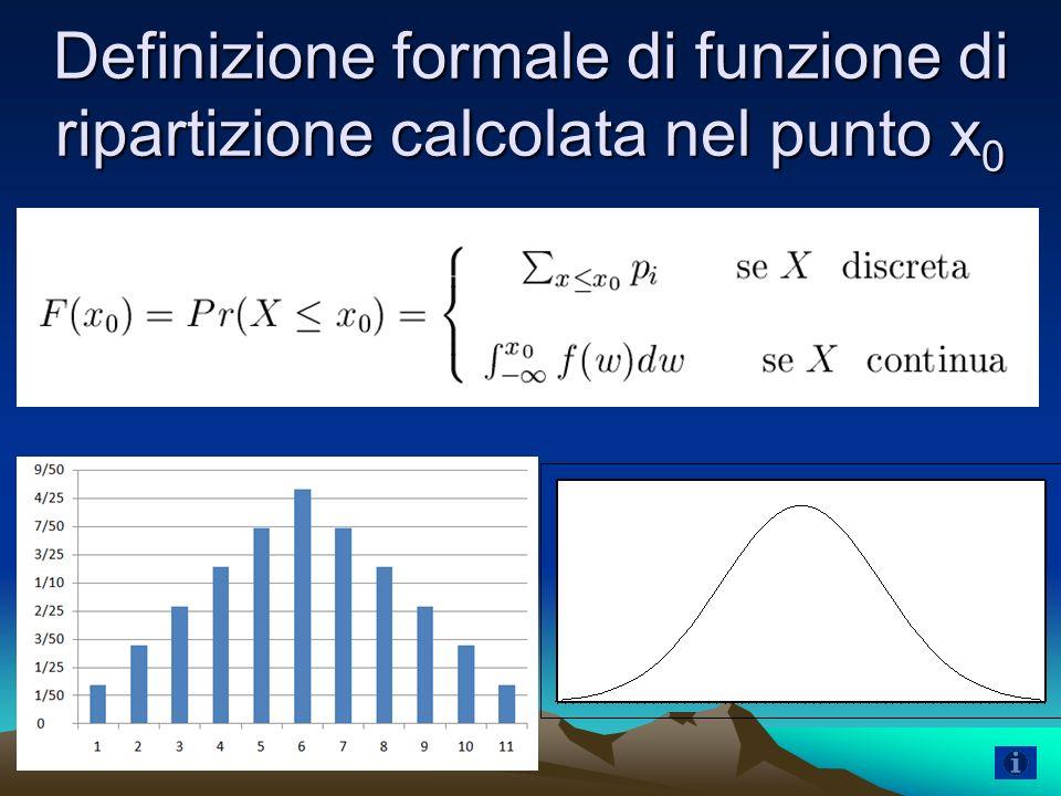 Definizione formale di funzione di ripartizione calcolata nel punto x0