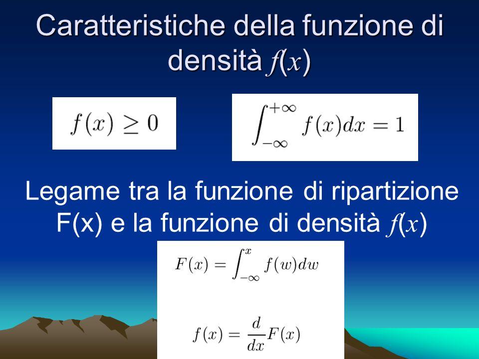 Caratteristiche della funzione di densità f(x)