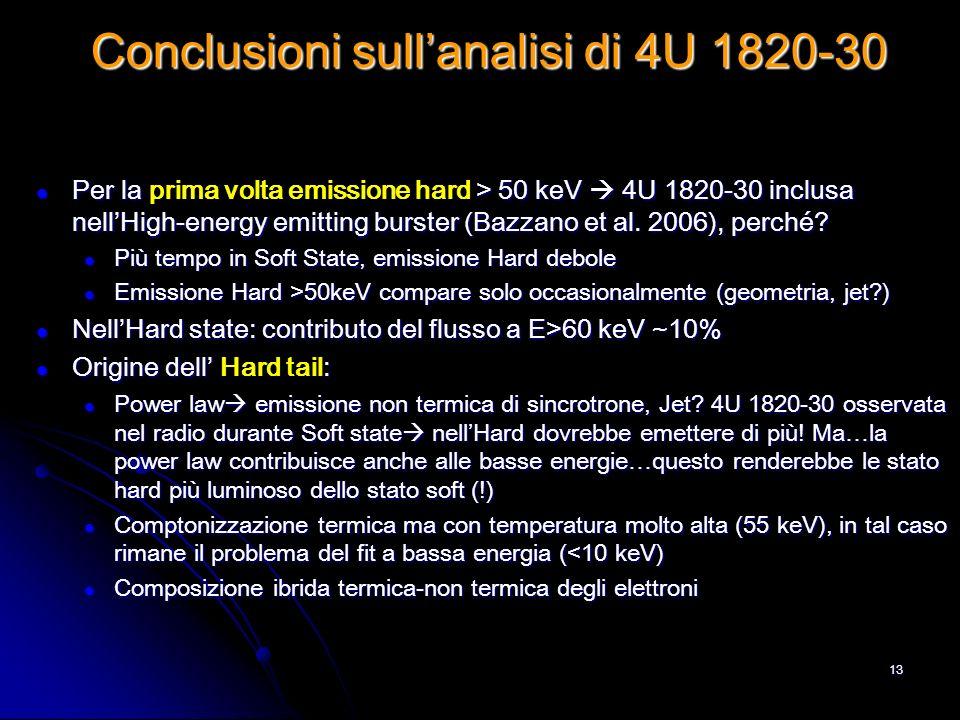 Conclusioni sull'analisi di 4U 1820-30