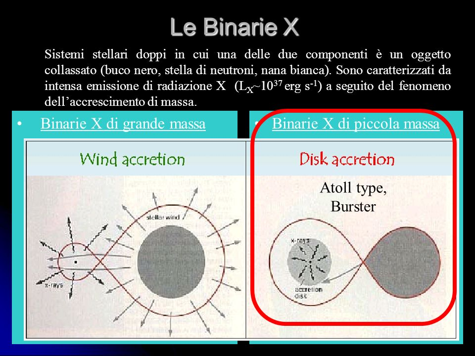 Le Binarie X Binarie X di grande massa Binarie X di piccola massa