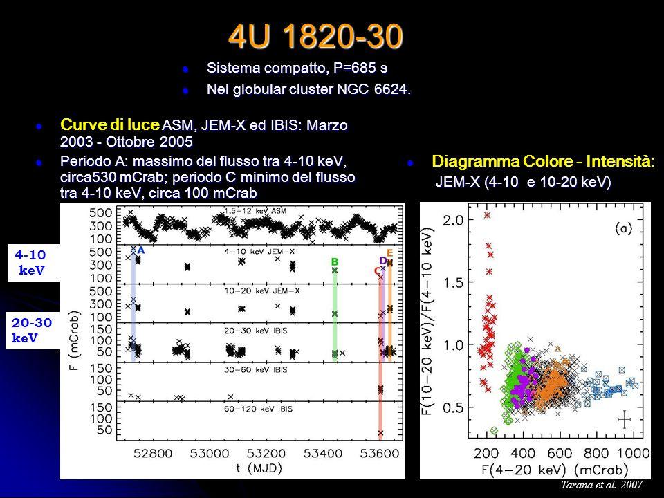 4U 1820-30 Curve di luce ASM, JEM-X ed IBIS: Marzo 2003 - Ottobre 2005