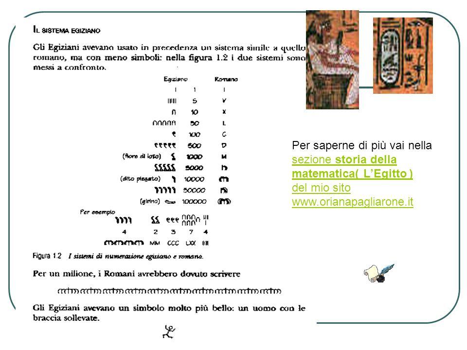 Per saperne di più vai nella sezione storia della matematica( L'Egitto )