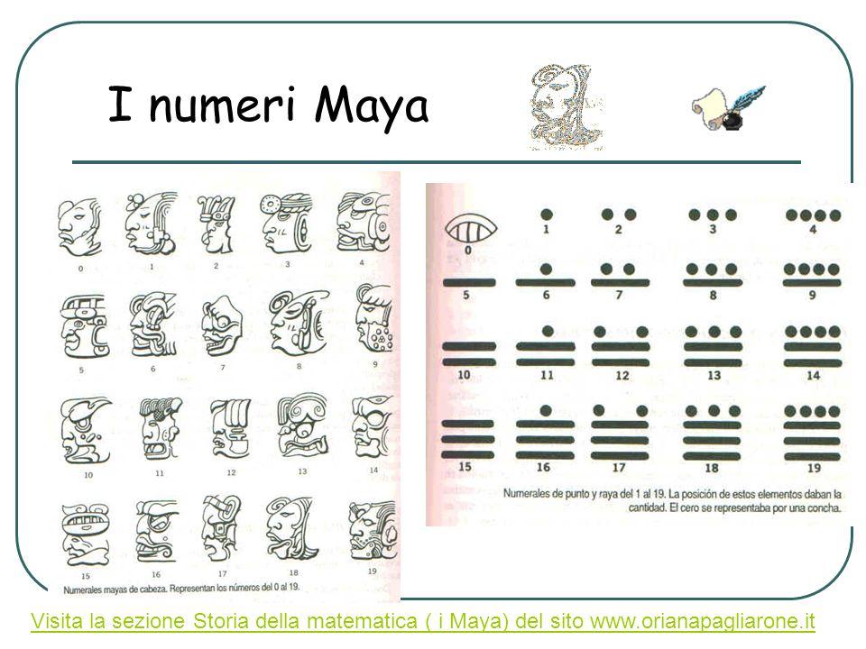 I numeri Maya Visita la sezione Storia della matematica ( i Maya) del sito www.orianapagliarone.it
