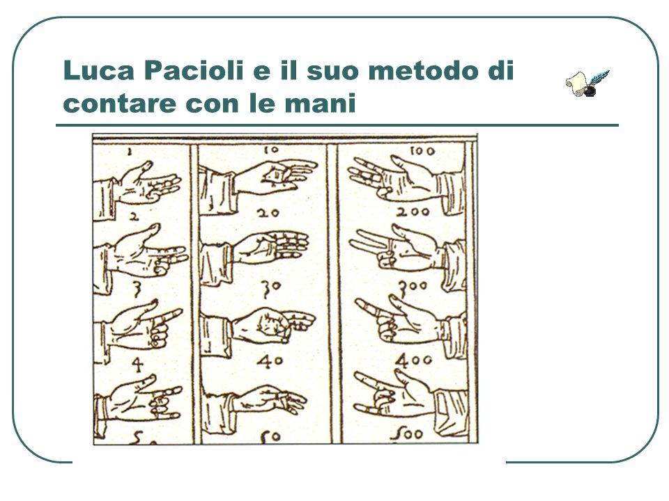 Luca Pacioli e il suo metodo di contare con le mani