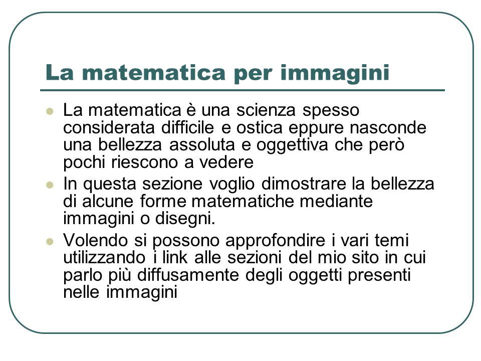 La matematica per immagini