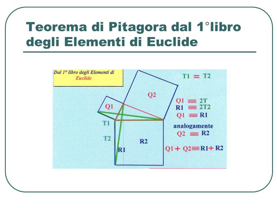 Teorema di Pitagora dal 1°libro degli Elementi di Euclide
