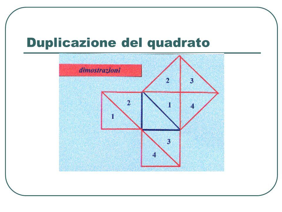 Duplicazione del quadrato