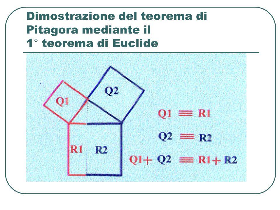 Dimostrazione del teorema di Pitagora mediante il 1° teorema di Euclide