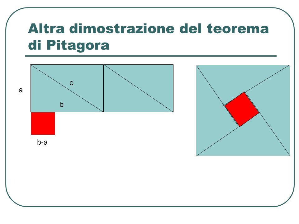 Altra dimostrazione del teorema di Pitagora