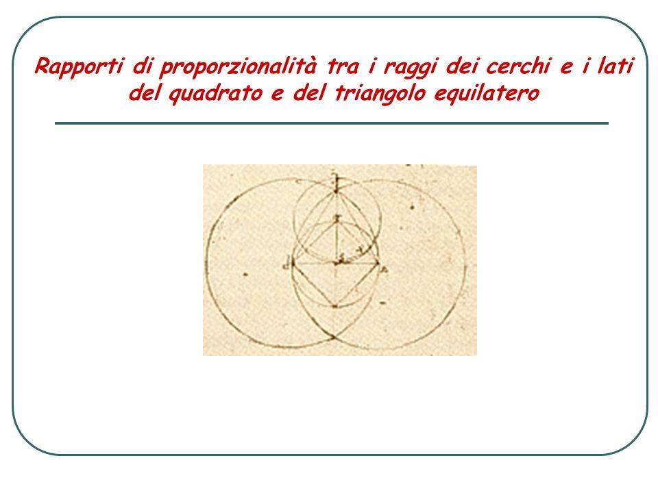 Rapporti di proporzionalità tra i raggi dei cerchi e i lati
