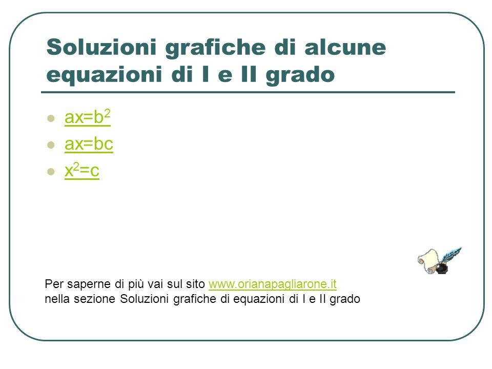 Soluzioni grafiche di alcune equazioni di I e II grado
