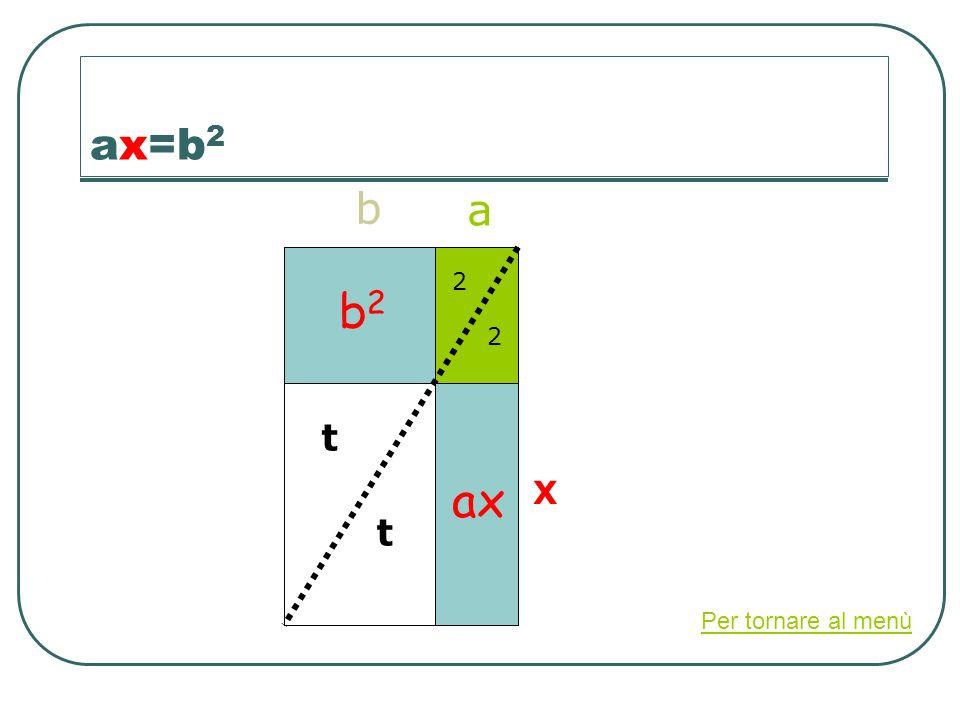 ax=b2 b a 2 b2 2 t ax X t Per tornare al menù