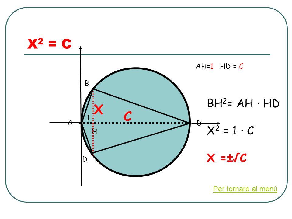 X2 = C X C BH2= AH ∙ HD X2 = 1 ∙ C X =±√C AH=1 HD = C B 1 A D H D
