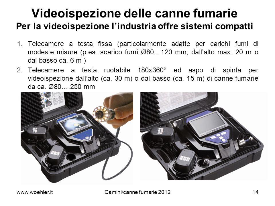Videoispezione delle canne fumarie Per la videoispezione l'industria offre sistemi compatti