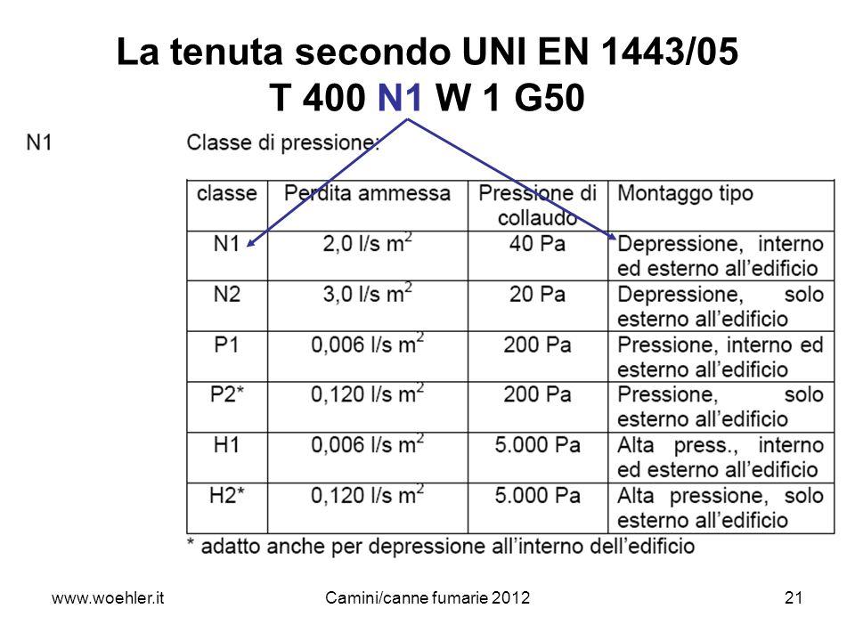 La tenuta secondo UNI EN 1443/05 T 400 N1 W 1 G50