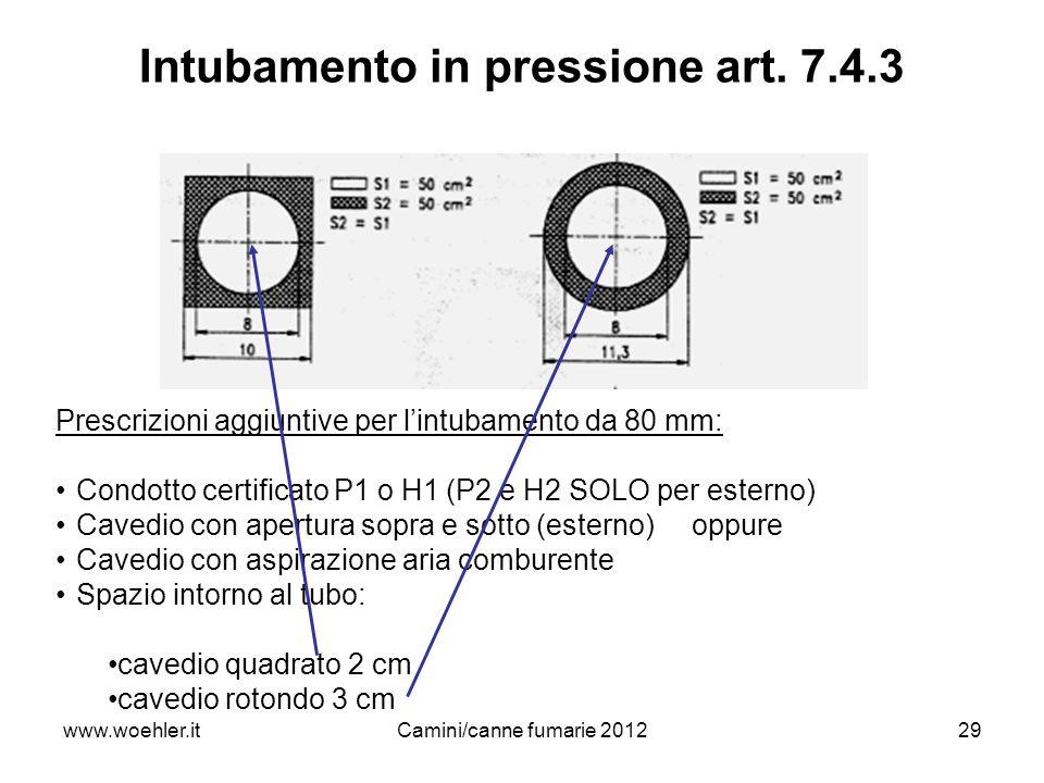 Intubamento in pressione art. 7.4.3