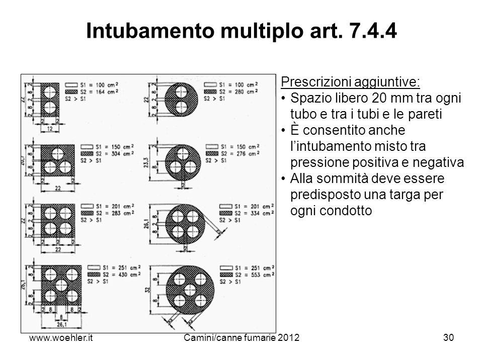 Intubamento multiplo art. 7.4.4