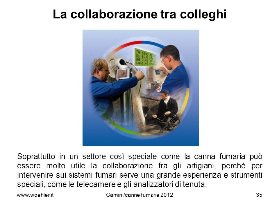 La collaborazione tra colleghi