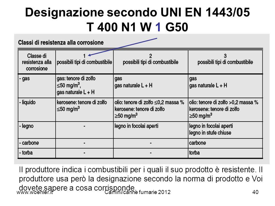 Designazione secondo UNI EN 1443/05 T 400 N1 W 1 G50