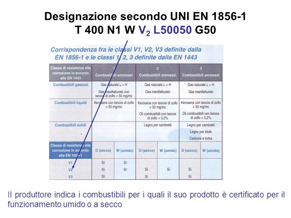 Designazione secondo UNI EN 1856-1 T 400 N1 W V2 L50050 G50