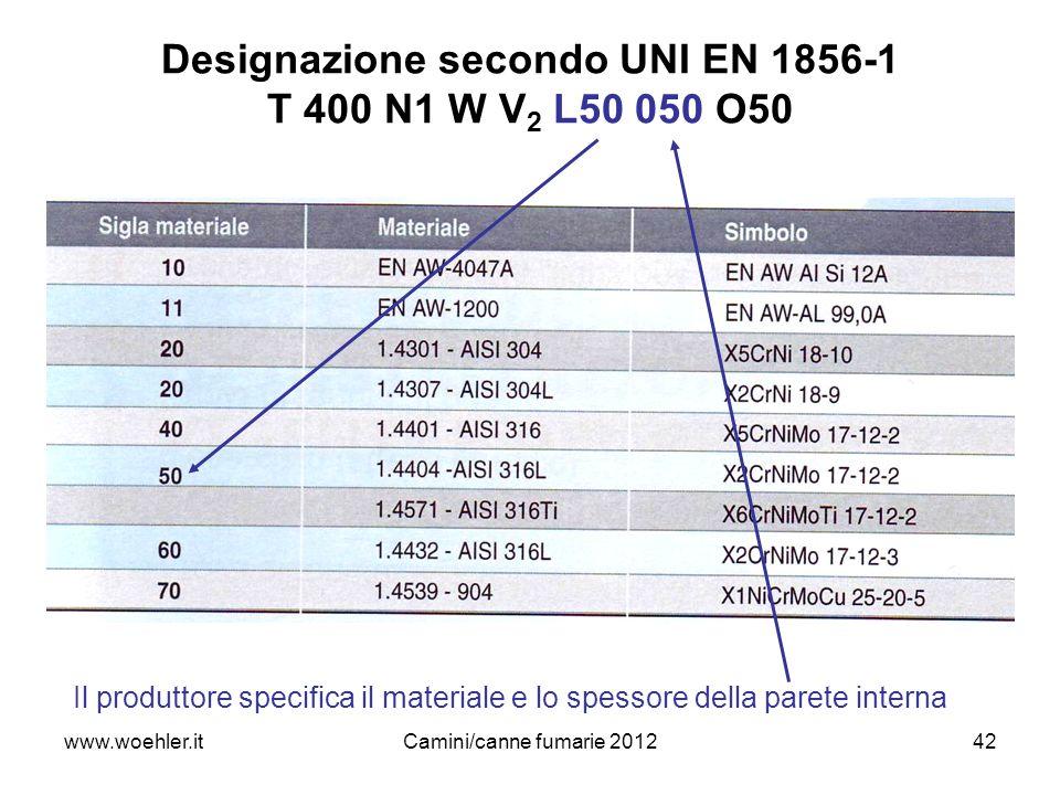 Designazione secondo UNI EN 1856-1 T 400 N1 W V2 L50 050 O50