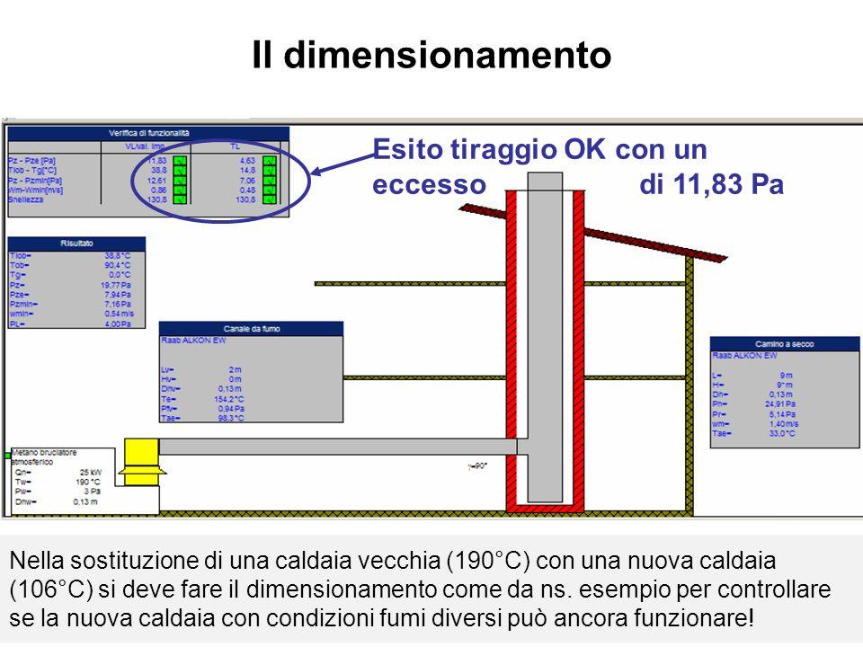 Il dimensionamento Esito tiraggio OK con un eccesso di 11,83 Pa