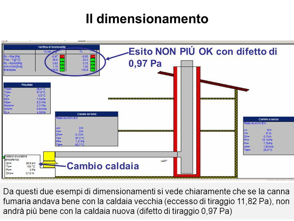 Il dimensionamento Esito NON PIÚ OK con difetto di 0,97 Pa