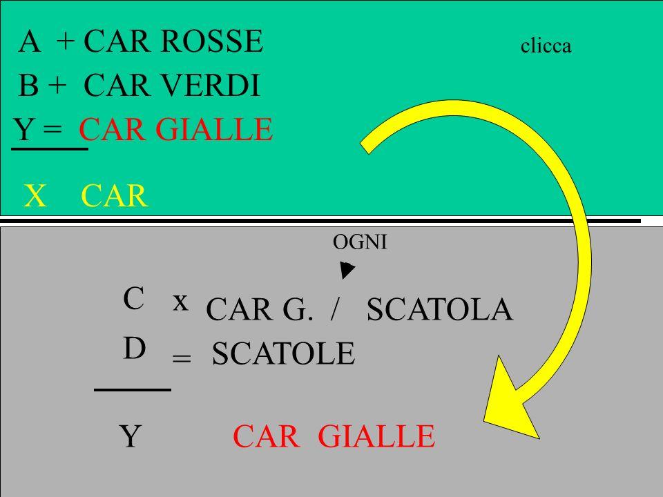A + CAR ROSSE B + CAR VERDI Y = CAR GIALLE X CAR x = C CAR G. /