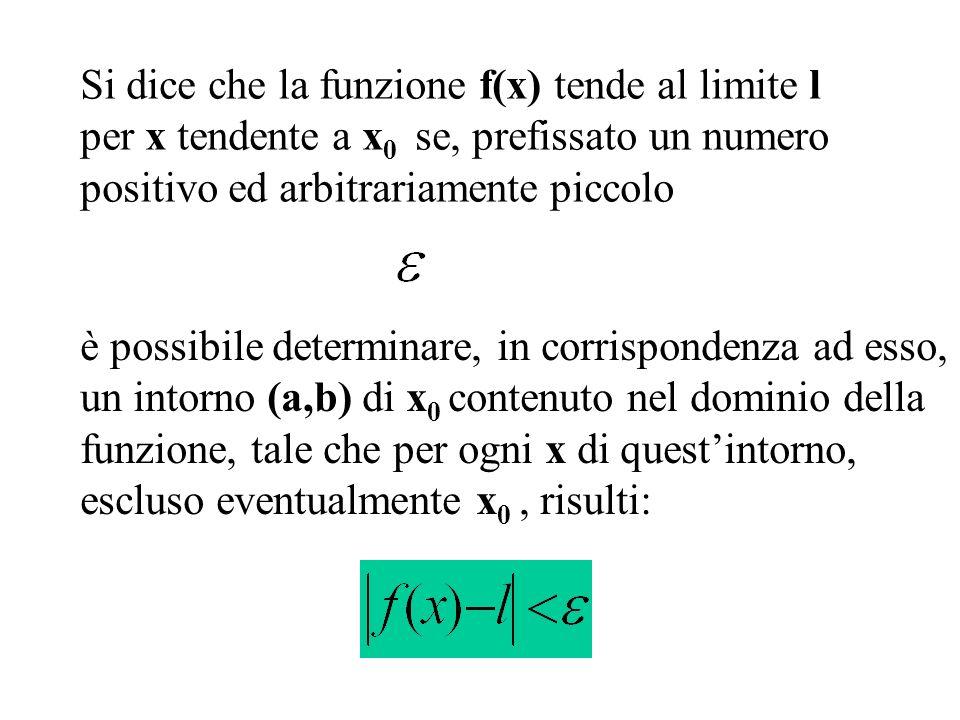 Si dice che la funzione f(x) tende al limite l