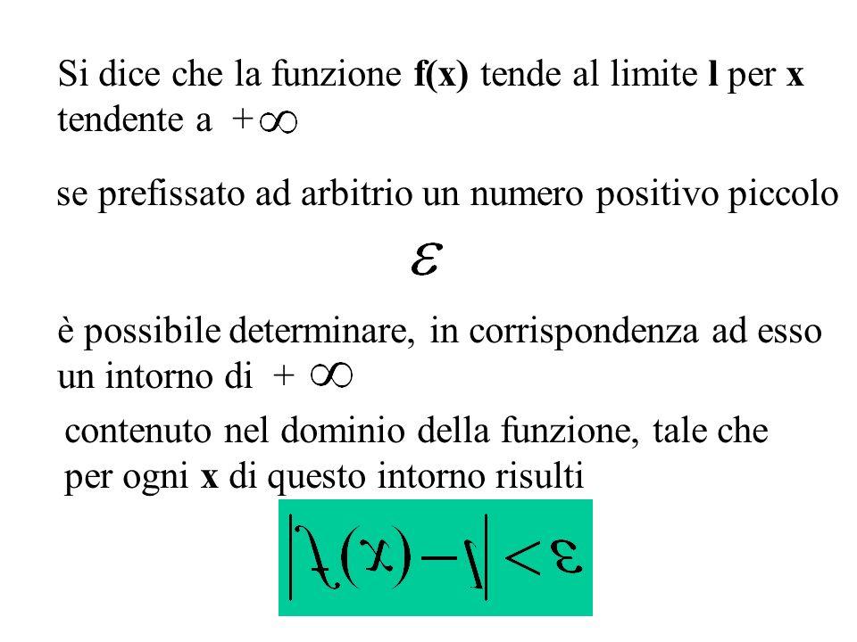 Si dice che la funzione f(x) tende al limite l per x