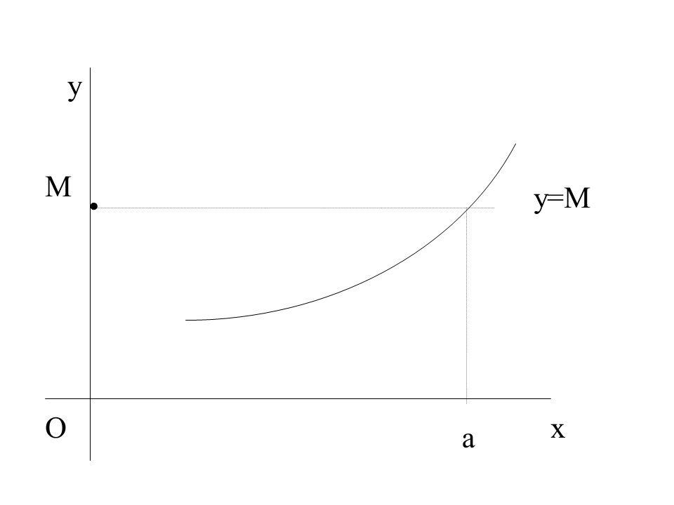y . M y=M O x a