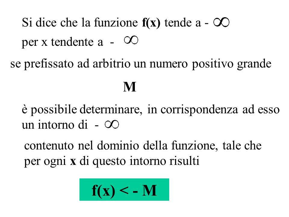 f(x) < - M M Si dice che la funzione f(x) tende a -