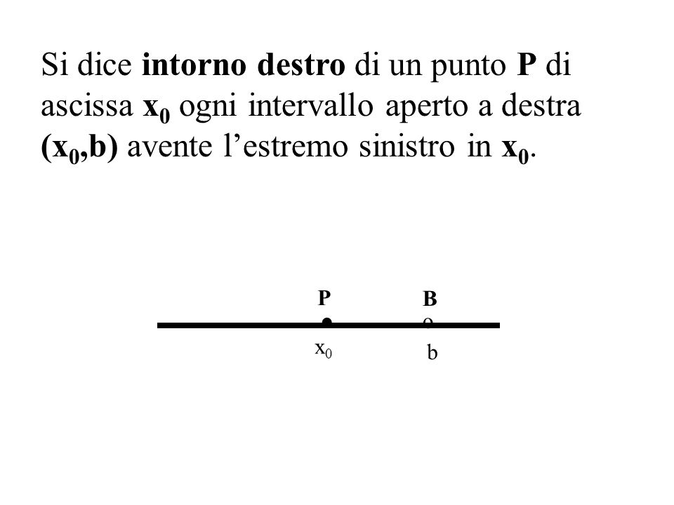 Si dice intorno destro di un punto P di ascissa x0 ogni intervallo aperto a destra
