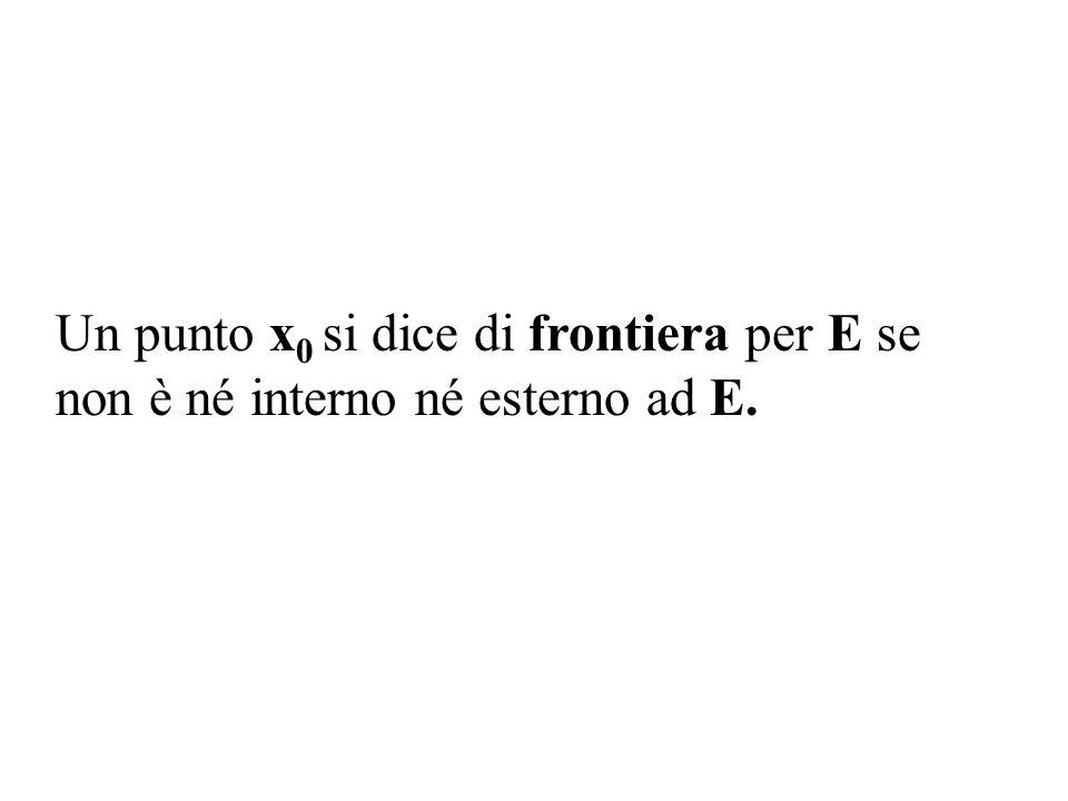 Un punto x0 si dice di frontiera per E se non è né interno né esterno ad E.
