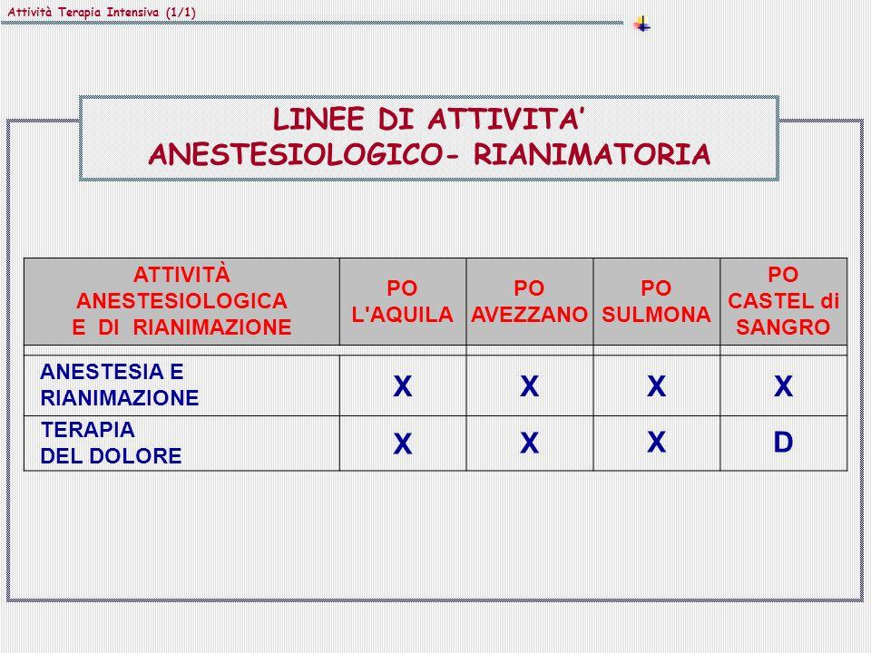 ANESTESIOLOGICO- RIANIMATORIA