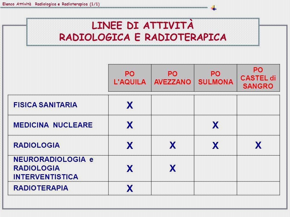 RADIOLOGICA E RADIOTERAPICA