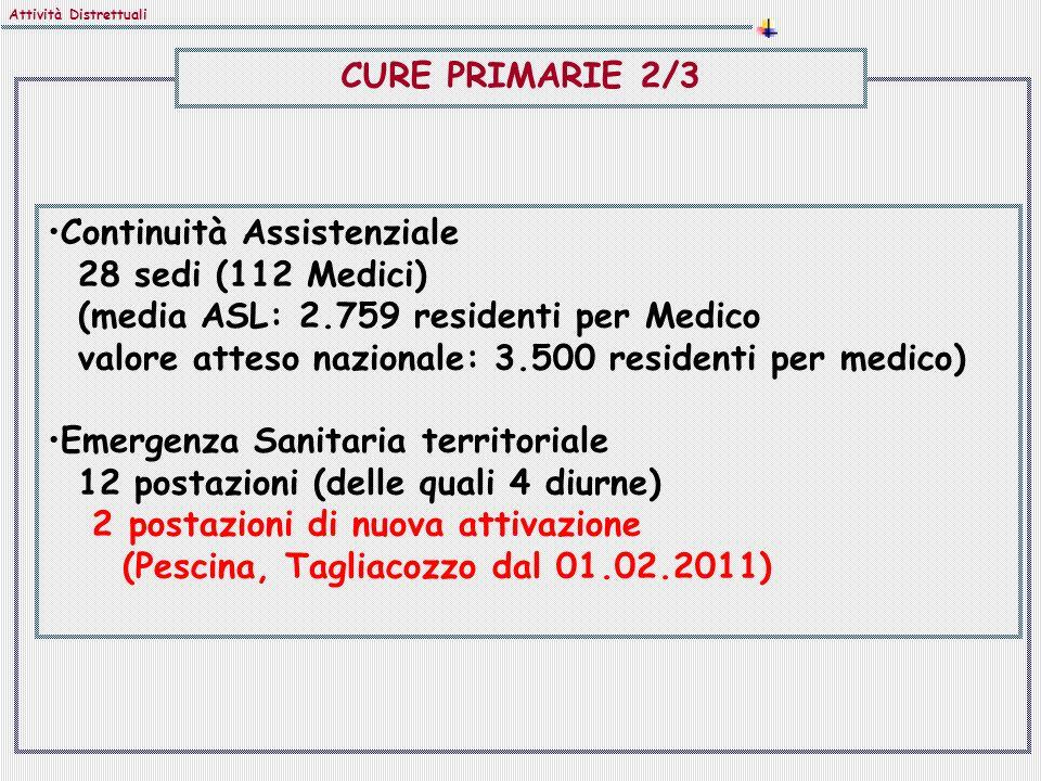 Continuità Assistenziale 28 sedi (112 Medici)