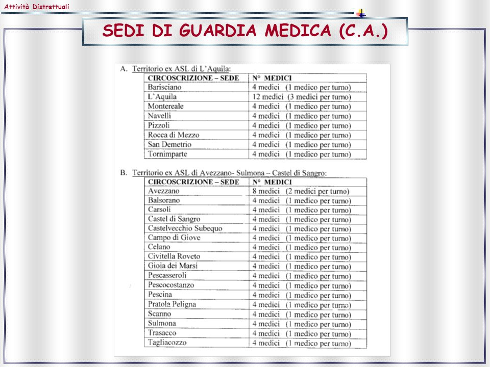 SEDI DI GUARDIA MEDICA (C.A.)