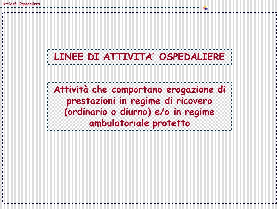 LINEE DI ATTIVITA' OSPEDALIERE