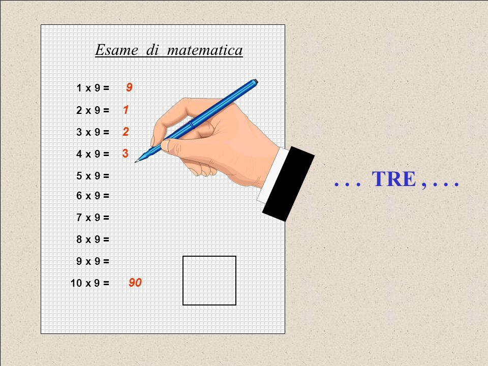 . . . TRE , . . . Esame di matematica 1 x 9 = 9 2 x 9 = 1 3 x 9 = 2