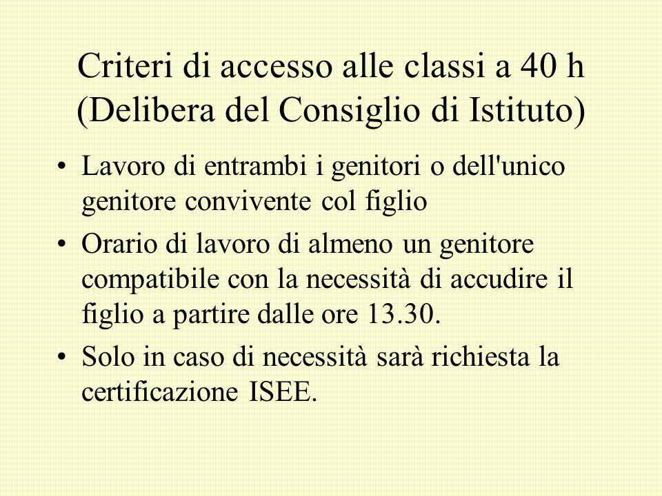 Criteri di accesso alle classi a 40 h (Delibera del Consiglio di Istituto)