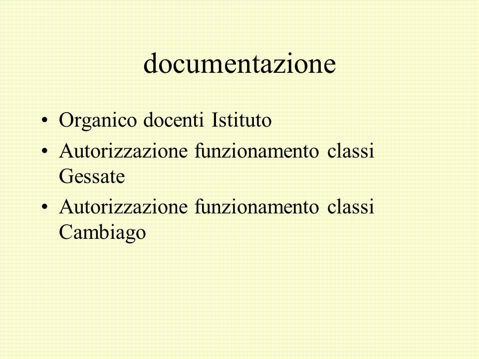 documentazione Organico docenti Istituto