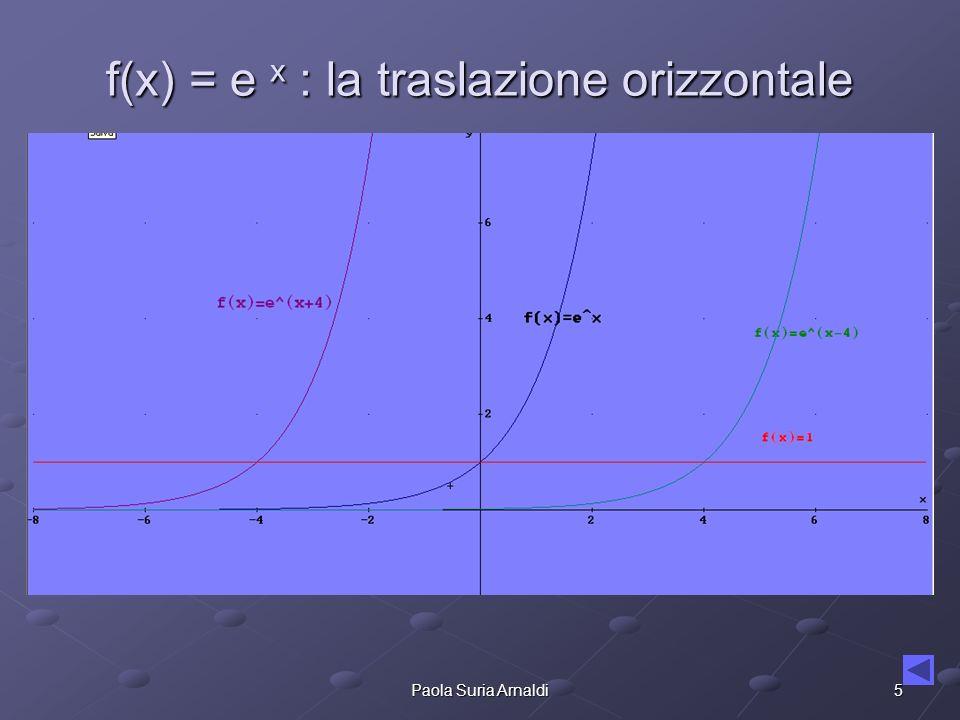 f(x) = e x : la traslazione orizzontale